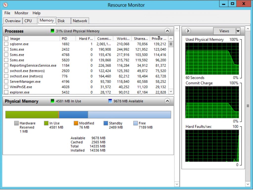 Max Memory in SQL Server