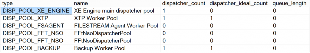 dispatcherpool