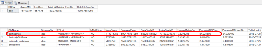 bit9_tablespacehl