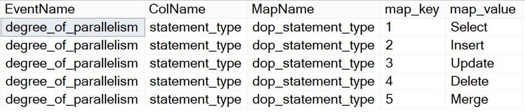 dop_statementtype