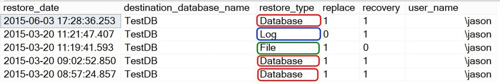 db_restores_example