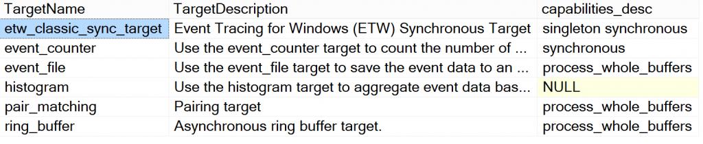 xe_public_targets