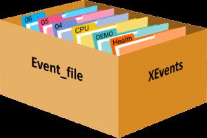 xe_filetarget_box