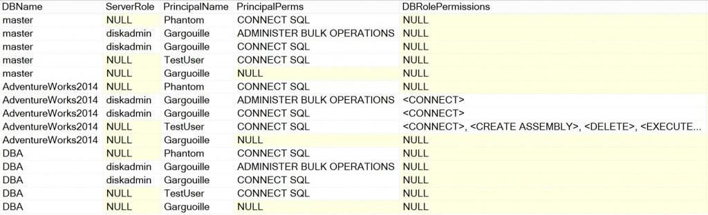 audit_output2