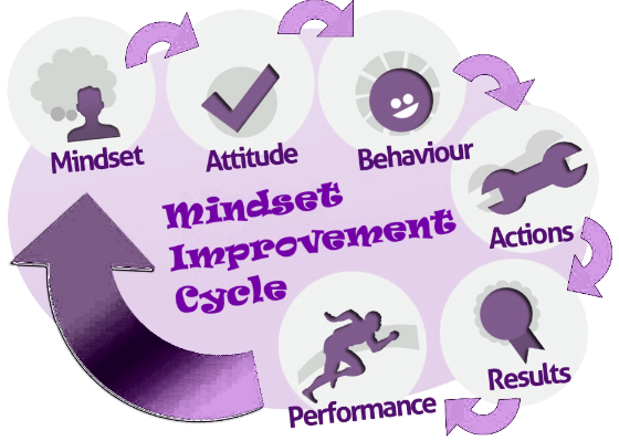 mindset_improvement_560