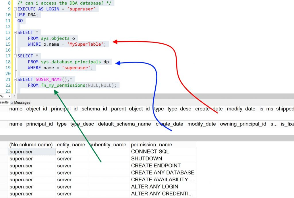 SQL Server Permissions – Database Roles   SQL RNNR