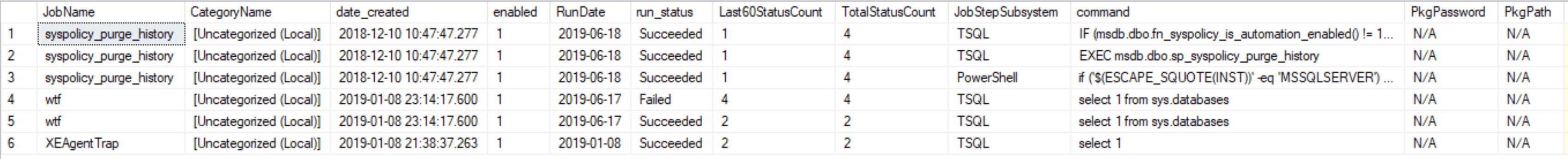 back to basics | SQL RNNR