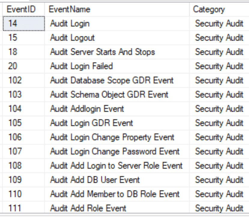 TSQL | SQL RNNR